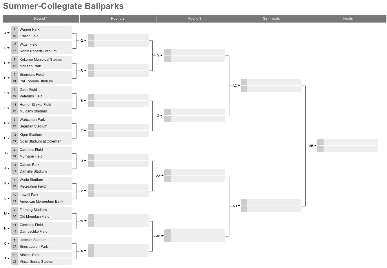 Best of the Ballpark brackets for summer collegiate