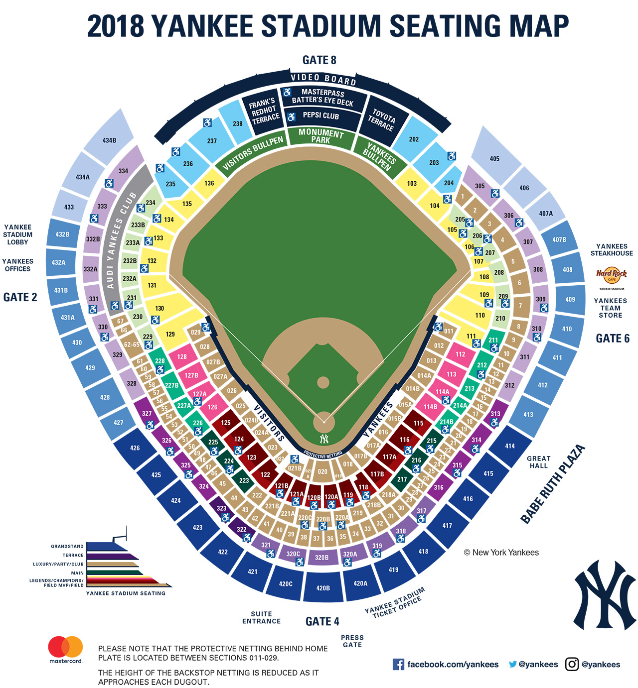 2018 Yankee Stadium seating chart