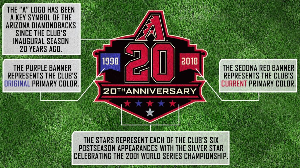 Arizona Diamondbacks 20th anniversary logo